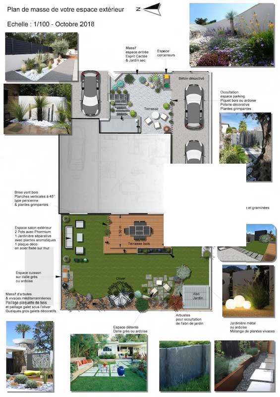 Plan de masse d'un futur Jardin en création par un architecte Paysagiste