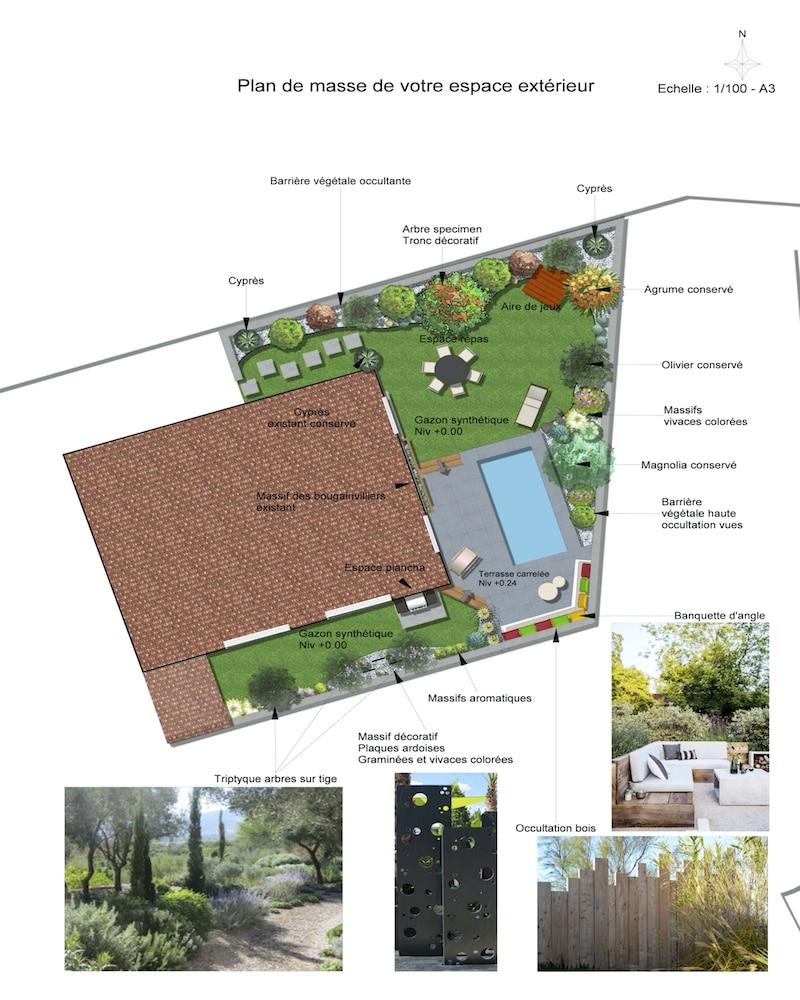 Plan de masse rénovation jardin avec Piscine